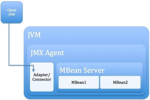 jmx.jpg