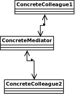 mediator3.jpeg
